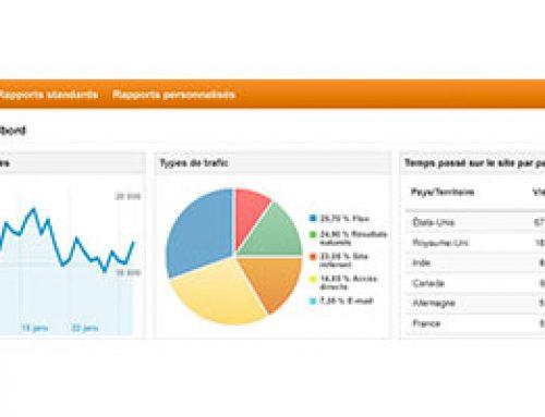 Optimiser le taux de conversion de votre site web