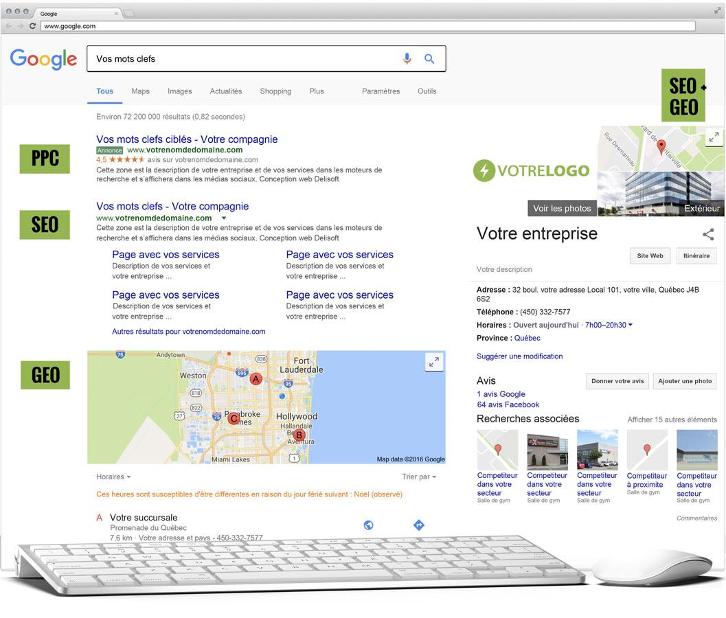 conception site web pour  avantages